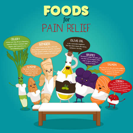 relief: A vector illustration of foods for pain relief  infographic