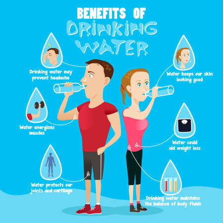 A vector illustration of benefits of drinking water infographic Иллюстрация
