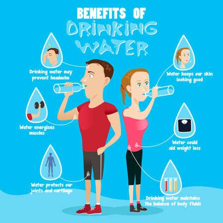 Une illustration de vecteur d'avantages de l'infographie de l'eau potable Banque d'images - 53613758