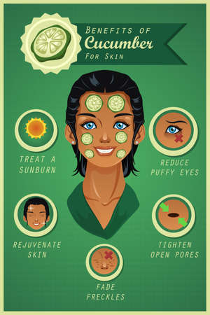 pores: A vector illustration of benefit of cucumber for skin infographic