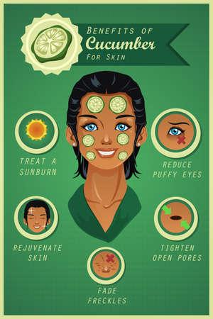Een vector illustratie van de voordelen van de komkommer voor de huid infographic Stock Illustratie