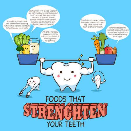 dientes sanos: Una ilustración vectorial de una alimentación sana para los dientes de infografía
