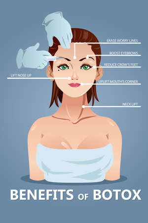 A vector illustration of benefits for skincare infographic