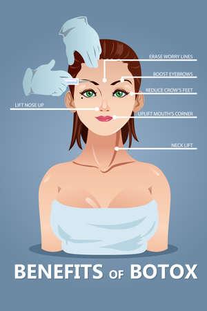 Una illustrazione vettoriale di benefici per la cura della pelle infografica
