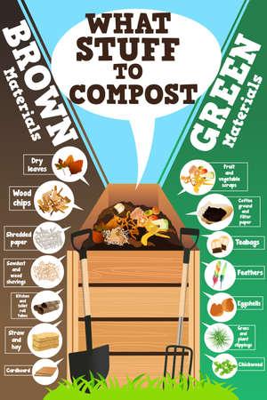 reciclar basura: Una ilustración vectorial de qué cosas hacer abono infografía