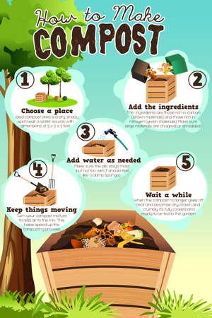 basura organica: Una ilustración vectorial de cómo hacer compost de infografía