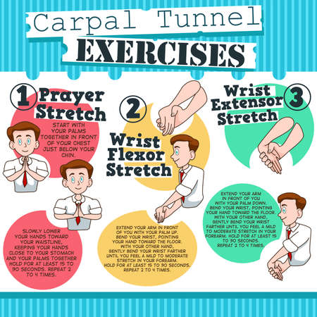 carpal tunnel: A vector illustration of carpal tunnel exercises infographic