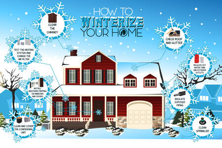 A vector illustration of an infographic on how to winterize your home