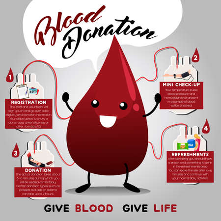 A vector illustration of blood donation infographic Illustration