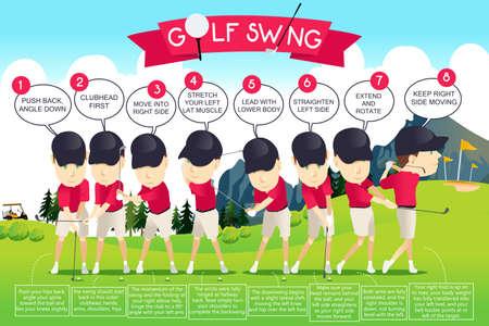 A vector illustration of Golf Swing Instruction Infographic Illustration