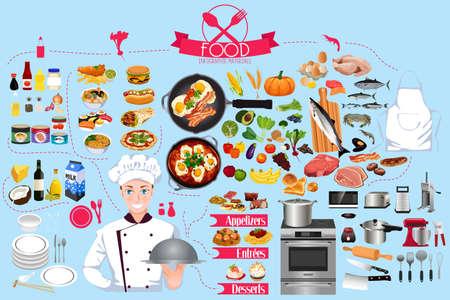 食品インフォ グラフィック要素図のベクトル図