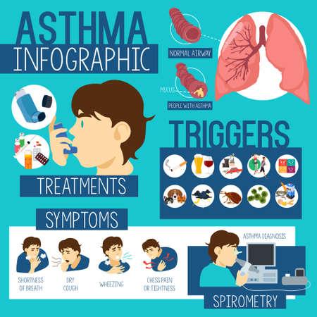 Une illustration de vecteur de l'infographie Asthma Healthcare Illustration
