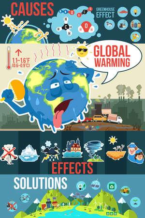 Une illustration vectorielle de l'infographie du réchauffement climatique