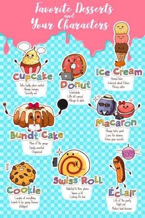 A vector illustration of Desserts in Characters on blue checkered background.