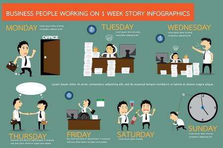 La historia de negocios que trabajan en 1 semana en forma de infografía, ilustración vectorial. Foto de archivo - 32286829