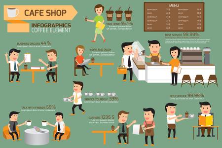 negozio: caffetteria infografica elementi. design illustrazione delle attività in coffee shop. illustrazione vettoriale