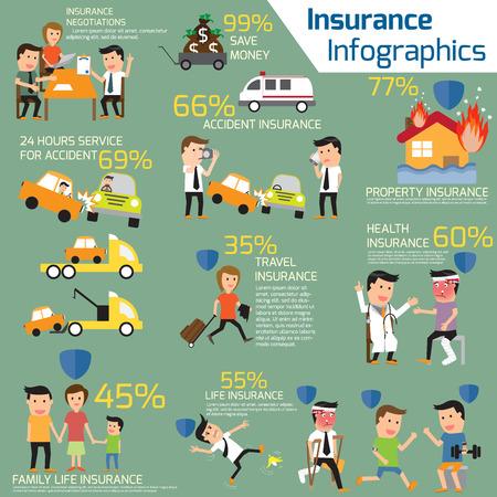 醫療保健: 保險元素信息圖表。生命,財產及意外險業務。矢量插圖。