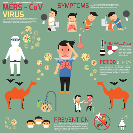 MERS-COV (Middle East Respiratory Syndrome Corona Virus) Infographics. infographic elements vector concept. Stock Illustratie