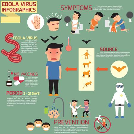 Ebola virus infographics. Ebola virus elements vector concept. Stock Illustratie