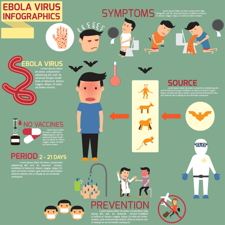 Infografía virus Ébola. Ébola elementos virus vector de concepto. Vectores