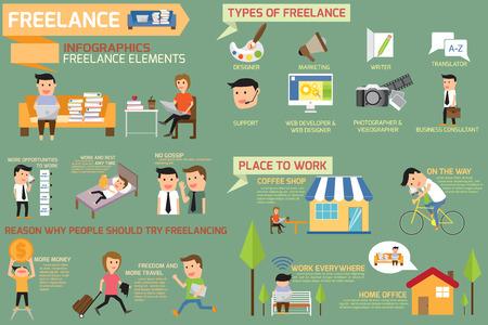 everywhere: Freelance, freelancer infographic elements, vector illustration. Illustration