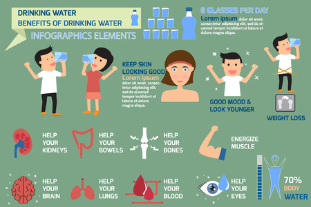 hydrate: Drinking water infographics elements, benefits of drinking water vector illustration.