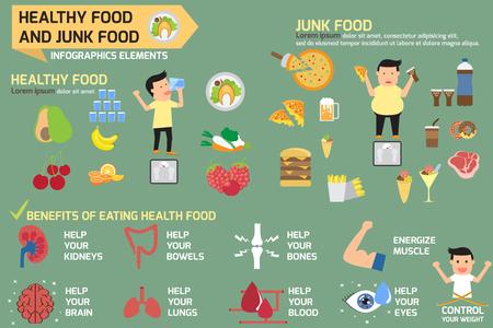 infografía saludables y medicinales elementos, alimentos sanos y infografías de comida chatarra y los beneficios de una alimentación sana. ilustración vectorial. Foto de archivo