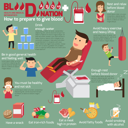 blood donor, blood donation infographics, how to prepare to give blood. vector illustration. Archivio Fotografico
