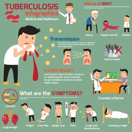 tosiendo: Infografía elemento Tuberculosis. Ilustración médica y sanitaria de vectores.
