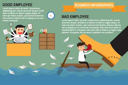employees: The difference between a good employee with a bad employee. bad and good worker infographics. business concept vector. Illustration