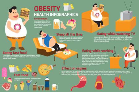 Infografía obesidad. Foto de archivo - 51224157