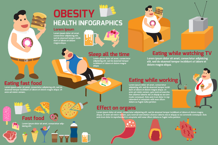 obese person: obesity infographics.