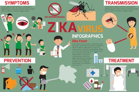 virus protection: Zika virus infographic elements, transmission, prevention, symptoms and treatment, zika fever element vector concept.