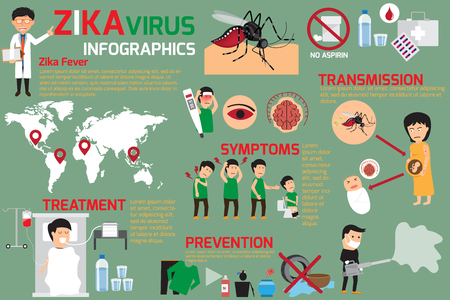 no mosquito: Zika virus infographic elements, transmission, prevention, symptoms and treatment, zika fever element vector concept.