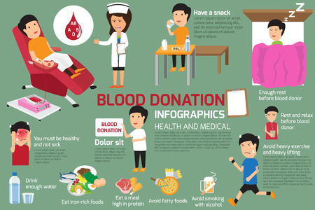 blood donor, blood donation infographics, how to prepare to give blood. vector illustration. Illustration