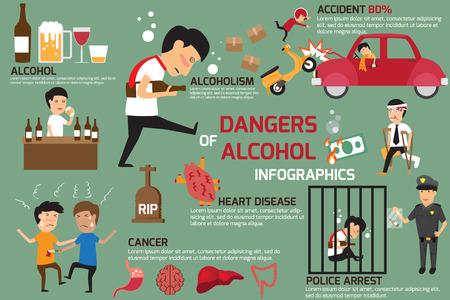 Penas y peligros del alcohol. Alcohol infografía elementos. el alcoholismo, la asistencia sanitaria concepto de ilustración vectorial.