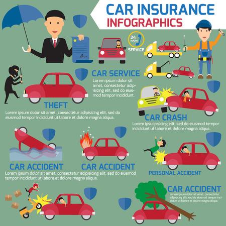 Seguros de automóviles infografía elementos. accidente de tráfico y accidentes. ilustración vectorial. Foto de archivo - 52190220