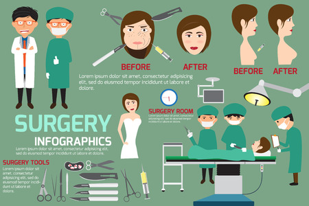 face surgery: surgery poster infographics elements, health and medical vector illustration.
