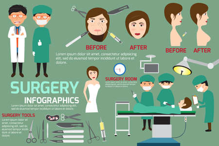 beauty surgery: surgery poster infographics elements, health and medical vector illustration.