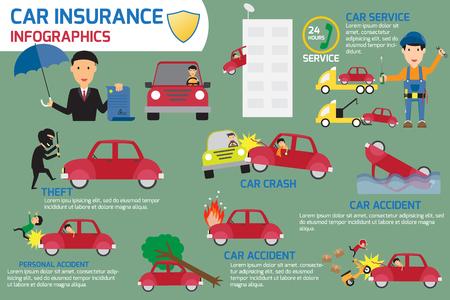 seguros de automóviles infografía elementos. accidente de tráfico y accidentes Foto de archivo