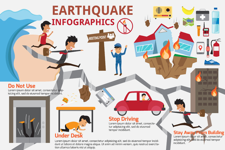 Earthquake infographics elements. How to protect yourself during an earthquake. Ilustração