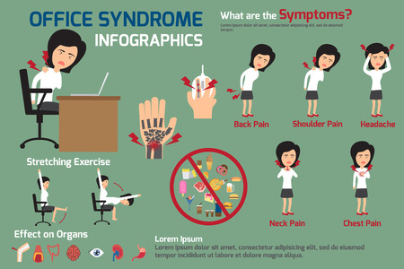 ergonomics: woman office syndrome infographics