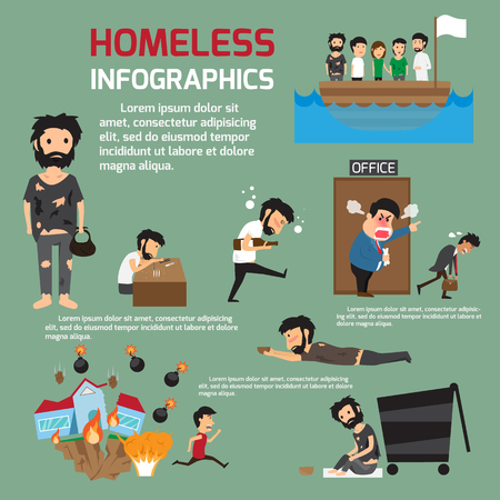 Homeless people infographics. Homeless people dwell in street. Homeless dwell at trash. Shaggy man in dirty rags in street and trash. Donation bags for homeless people. Ilustração