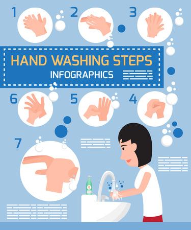 Hand washing steps info graphics. Cartoon woman show detail steps of hand washing illustration.