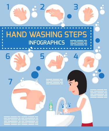 wash hands: Hand washing steps info graphics. Cartoon woman show detail steps of hand washing illustration.