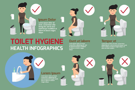 Toilettes Hygiène infographique. Notez l'utilisation de la salle de bain, bon et mauvais. illustration vectorielle.