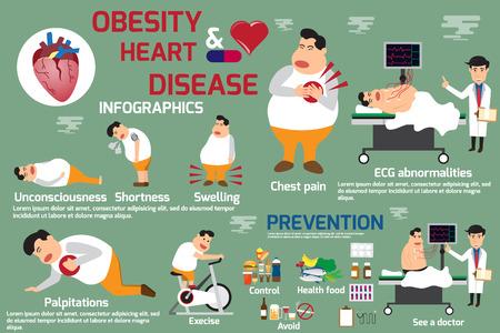La obesidad y las enfermedades del corazón infografía, detalle de los síntomas de la obesidad y las enfermedades del corazón con la prevención. utilizar para el folleto publicitario y la plantilla, etc vector Ilustración. Ilustración de vector