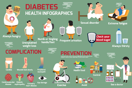 vision loss: Obesity and diabetes infographic, detail of health care concept of obesity and diabetes. vector illustration.