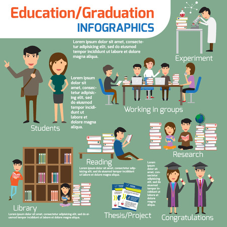 college student: Education infographic set. detail of graduate and students with equipments for education. elements of university sign and symbol about education. vector illustration.