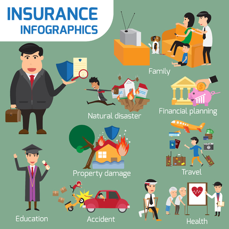 Insurance elements Infographic. details of business insurance types for advertising and template vector illustration.